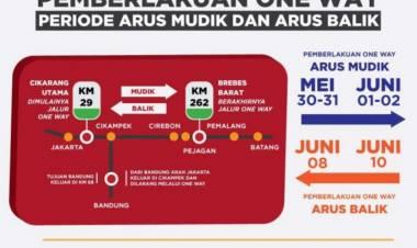 Ngeri Macet Horor Arus Mudik, Sistem One Way Diberlakukan Mulai 30 Mei