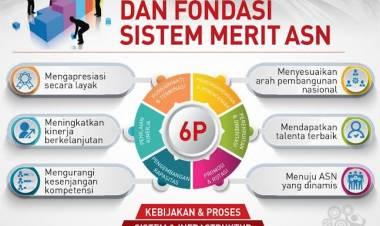 Reformasi Birokrasi Tangkab Jadi Proyek Percontohan KASN, Kapan Kota Tangsel dan Tangerang Ya?