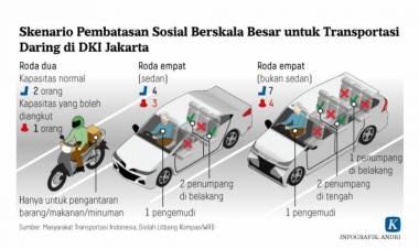 PSBB Jakarta, Mobil Dari Bodetabek yang Masuk Bakal Distop
