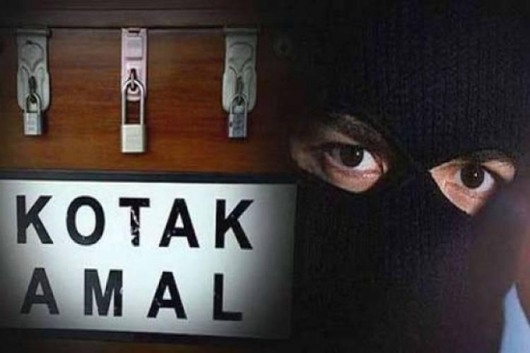 Ketauan, Dua Pemuda Pencuri Kotak Amal Di Tangerang Babak Belur