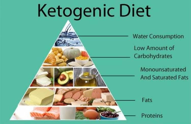 Menderita Diabetes, Bolehkah Lakukan Diet Ketogenik?