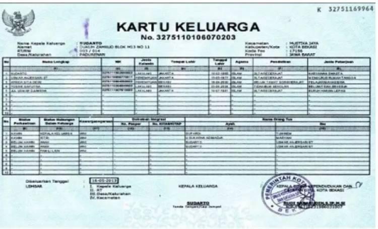 Besok Warga DKI Jakarta Wajib Ganti KK