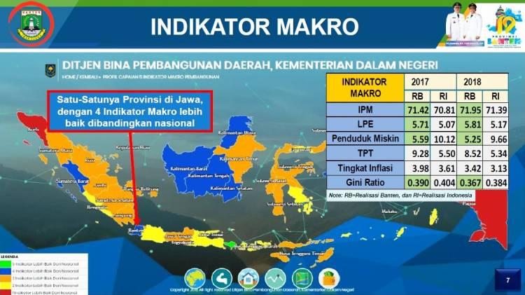 Pemprov Banten Berkembang Pesat, Kemendagri Apresiasi Gubernur WH